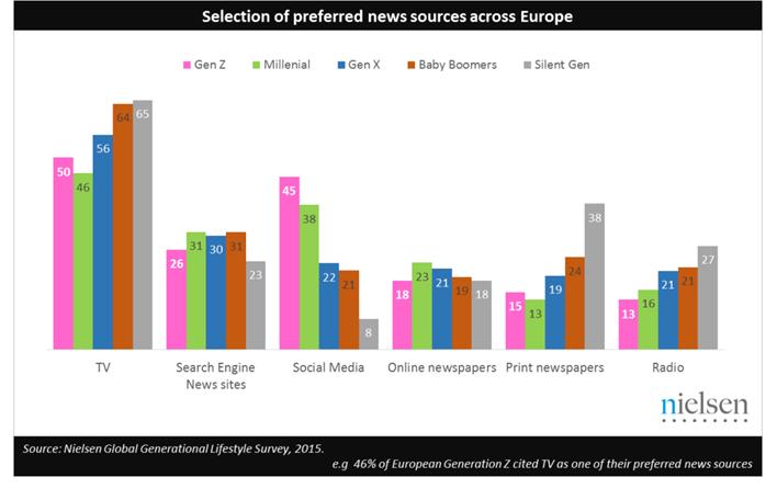 selection_news_source