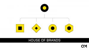 architettura di marca